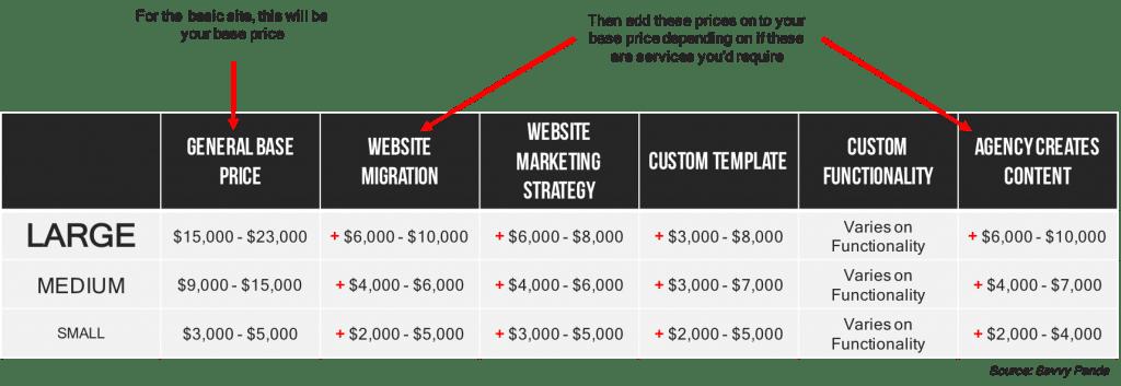 WebDesignCosting
