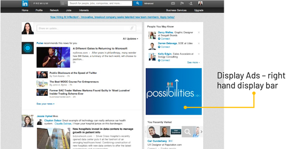 LinkedIn Display Ads
