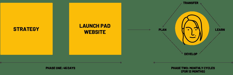 WebsiteProcess