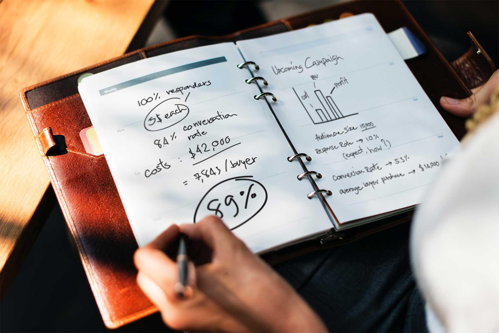 The Basics of Successful Inbound Marketing